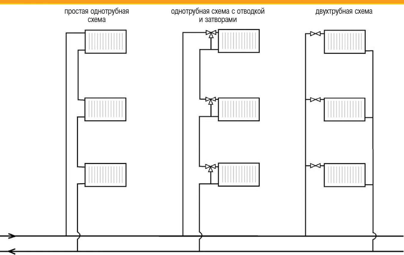 Схема двухтрубного отопления фото